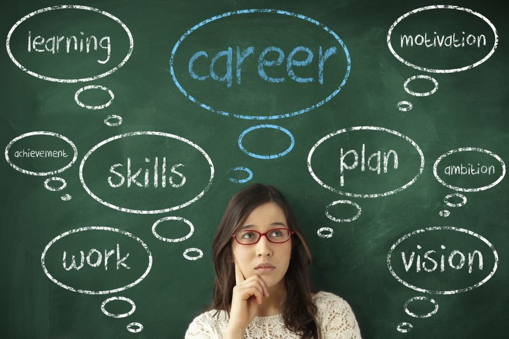 factors influencing career choices of management